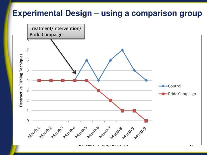 Experimental Design – using a comparison group