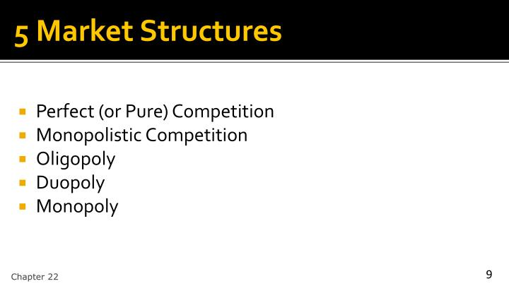 5 Market Structures