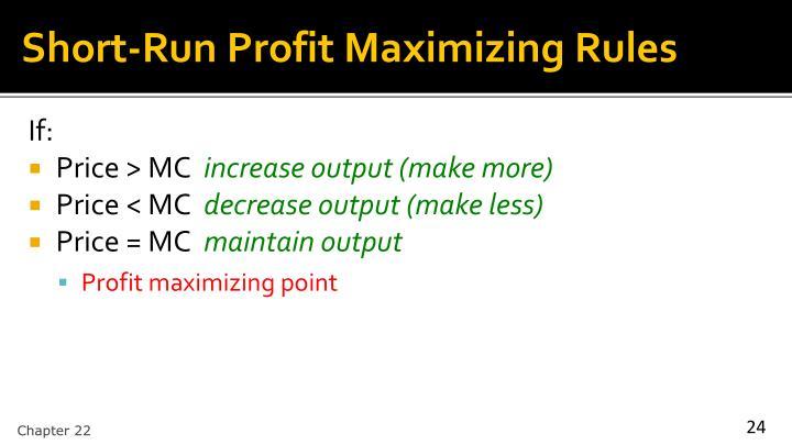 Short-Run Profit Maximizing Rules