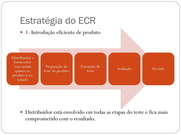 Estratégia do ECR