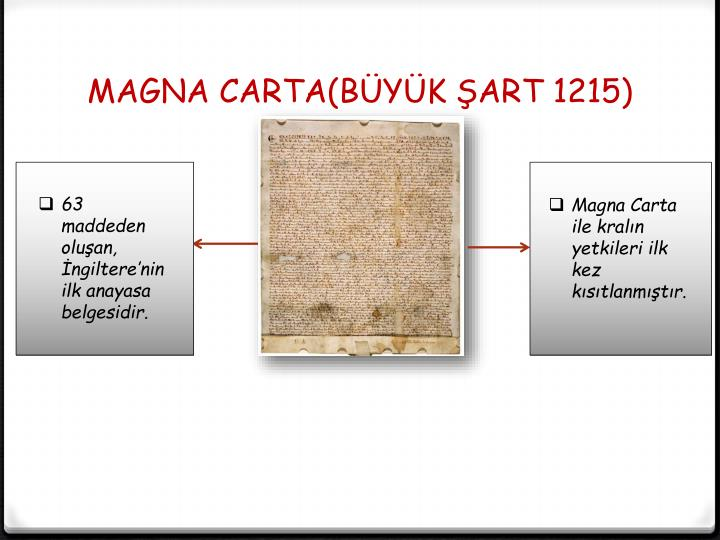 magnacarta assignment Fun facts about the magna charter 👎 the magna carta is a latin word and mean great charter it is written like this /'ta:t/ the magna carta is about fairness and human rights.