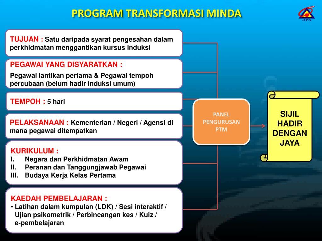 Ppt Program Transformasi Minda Powerpoint Presentation Free Download Id 3157338