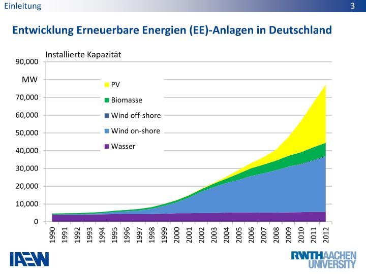 Entwicklung erneuerbare energien ee anlagen in deutschland