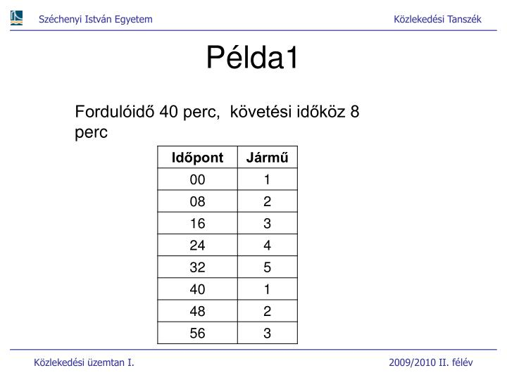 Példa1