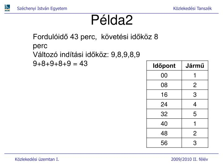 Példa2