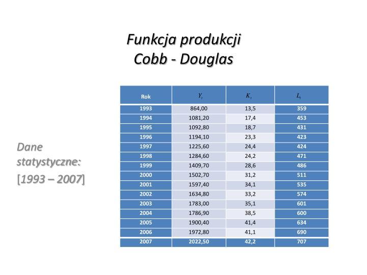 Funkcja produkcji cobb douglas1