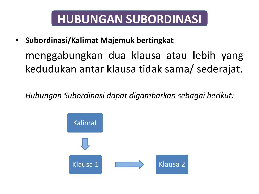 PPT - KALIMAT MAJEMUK PowerPoint Presentation, free ...