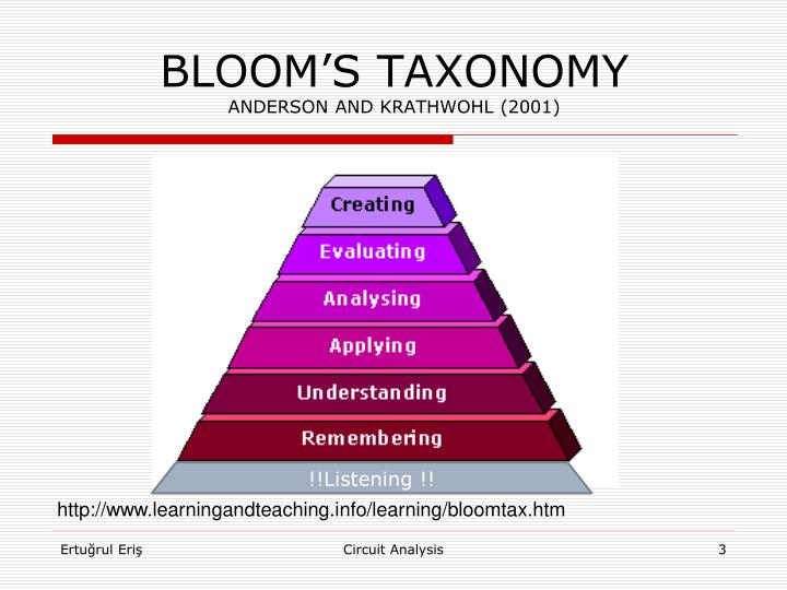 Bloom s taxonomy anderson and krathwohl 2001