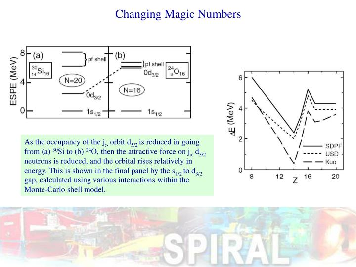 Changing Magic Numbers