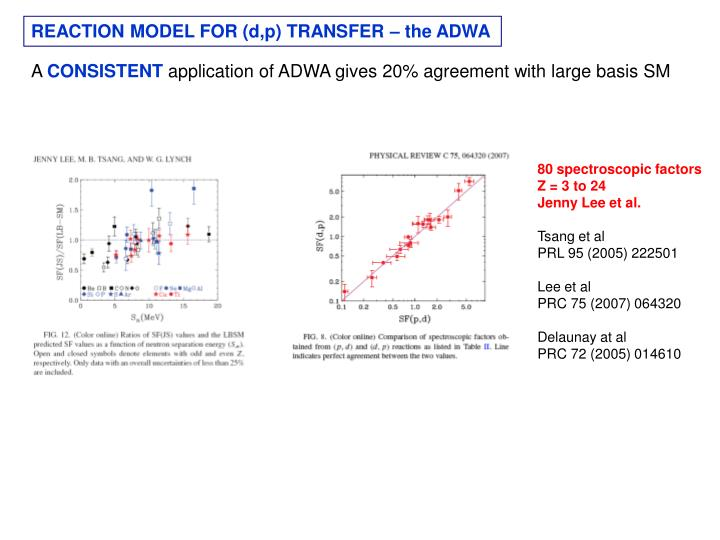 REACTION MODEL FOR (d,p) TRANSFER – the ADWA