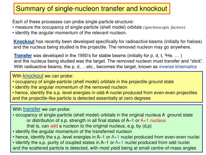 Summary of single-nucleon transfer and knockout