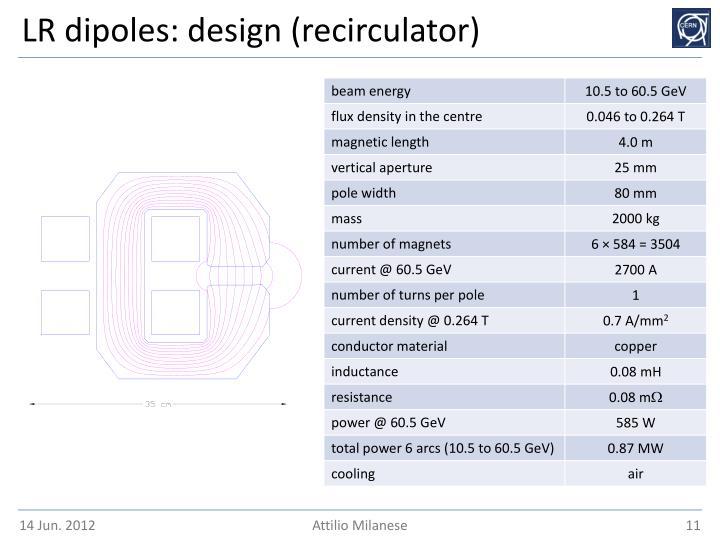 LR dipoles: design (recirculator)