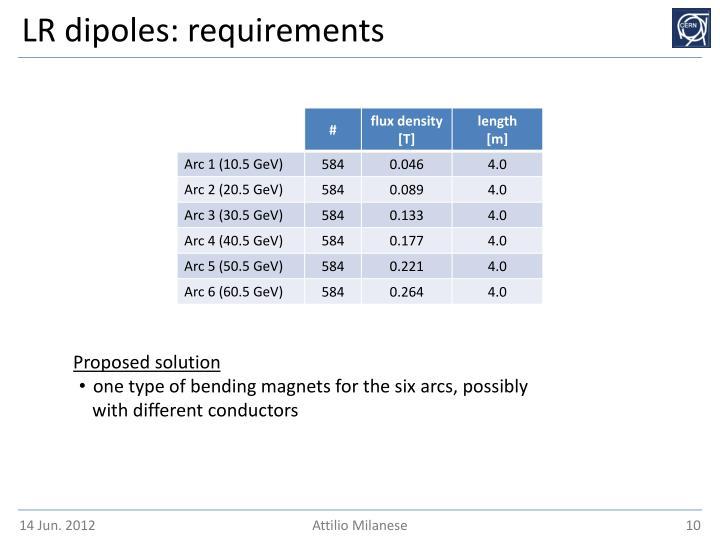 LR dipoles: requirements