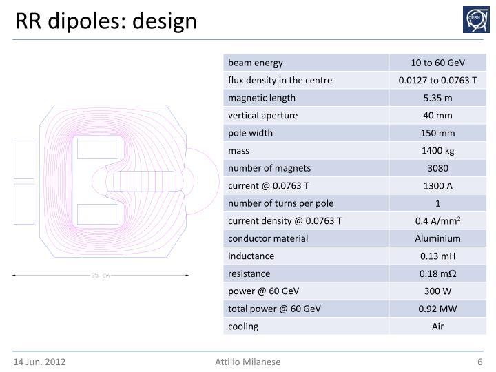 RR dipoles: design