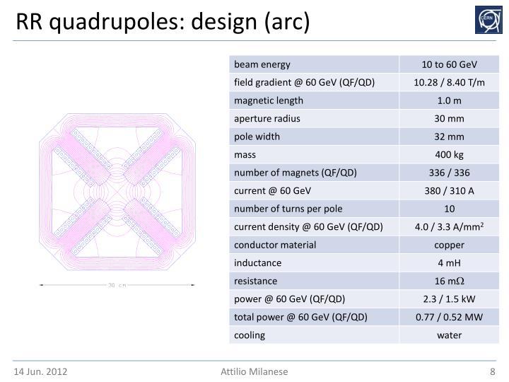 RR quadrupoles: design (arc)