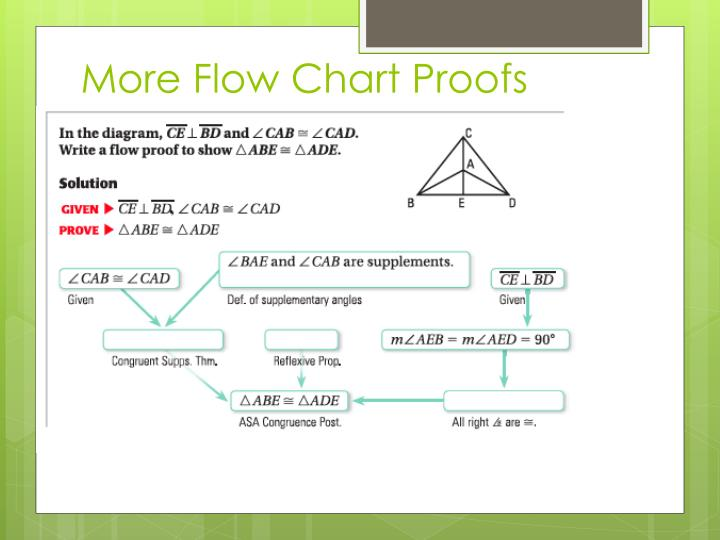 More Flow Chart Proofs