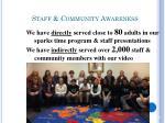 staff community awareness