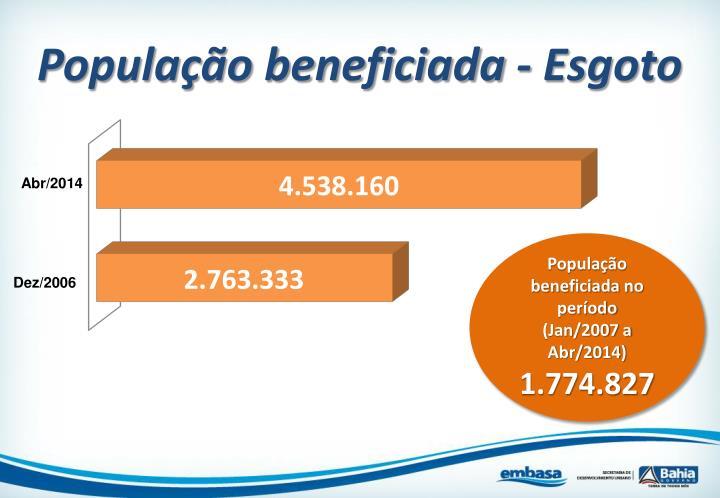 População beneficiada - Esgoto