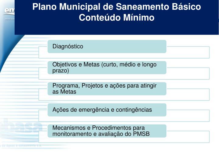 Plano Municipal de Saneamento Básico Conteúdo Mínimo