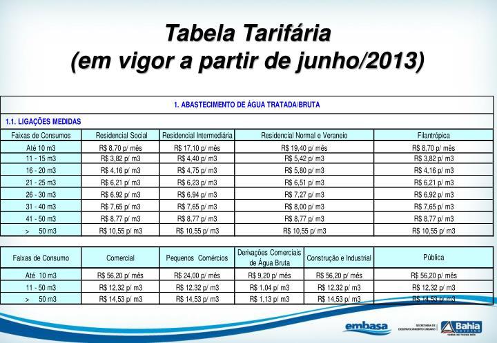 Tabela Tarifária
