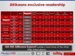 afrikaans exclusive readership