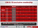 lsm 8 10 exclusive readership