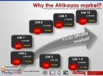 why the afrikaans market4