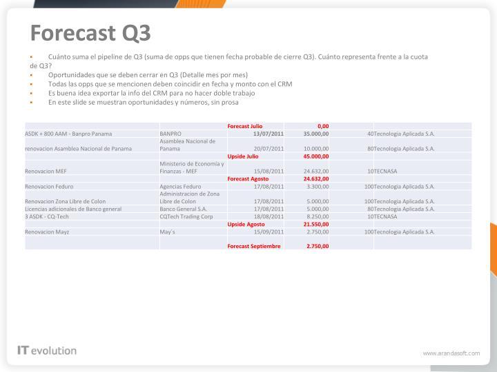 Forecast Q3