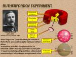 rutherfordov experiment