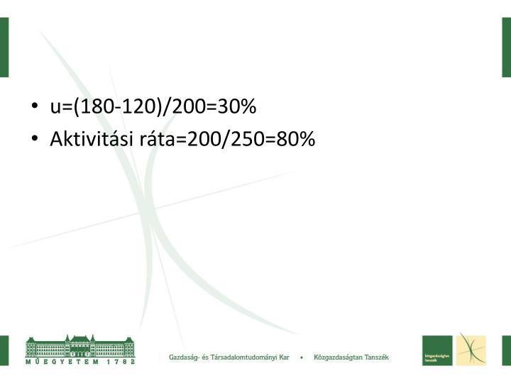 u=(180-120)/200=30%