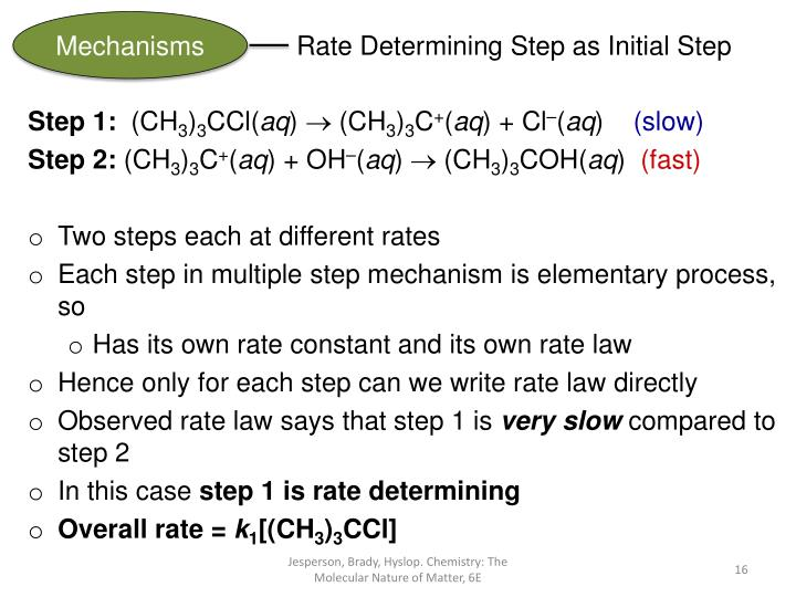 mechanism and rate law The rate law for the first elementary step in the is rate = k [o 3] because this step is the rate determining step, the rate law is also the rate law for the overall reaction using similar techniques we can calculate the rate law predicted by any mechanism.