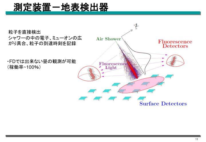 測定装置-地表検出器