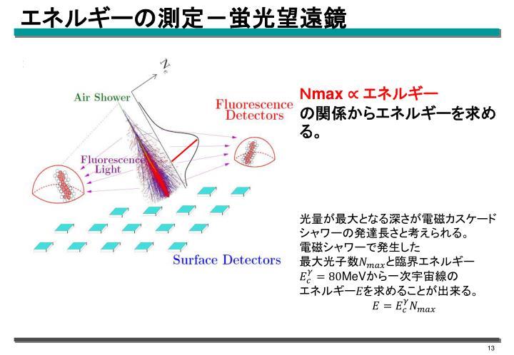 エネルギーの測定-蛍光望遠鏡