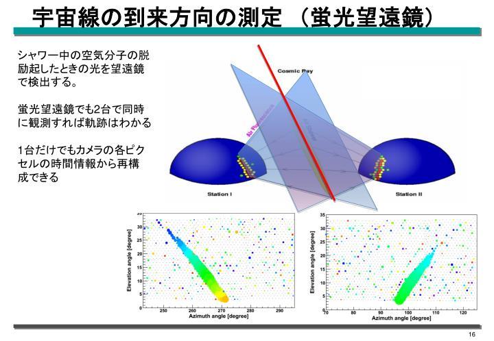 宇宙線の到来方向の測定 (蛍光望遠鏡)