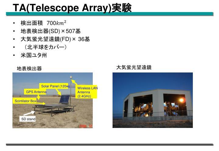 Solar Panel (120w)