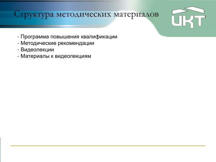 Структура методических материалов
