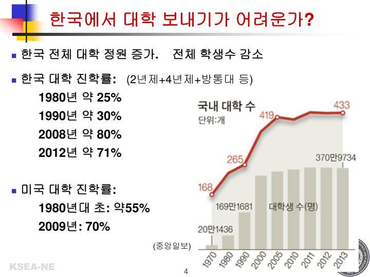 한국에서 대학 보내기가 어려운가