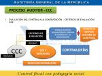 proceso auditor ccc