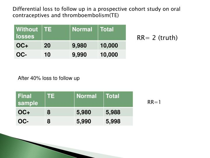Differential loss to follow up in a prospective cohort study on oral contraceptives and