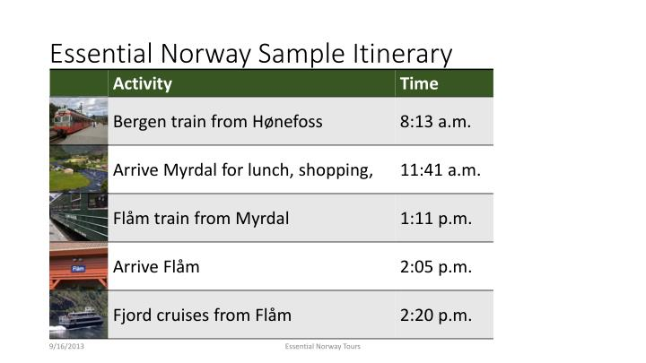 Essential Norway