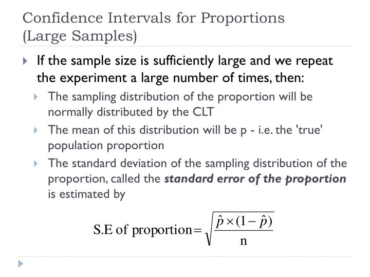 Confidence Intervals for Proportions