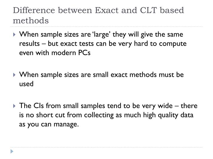 Difference between Exact and CLT based methods