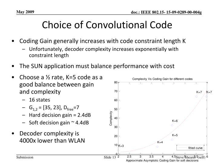 Choice of Convolutional Code
