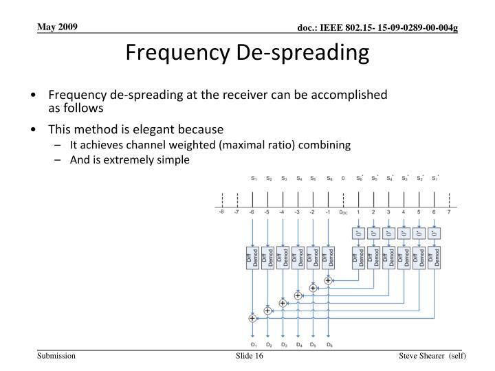 Frequency De-spreading