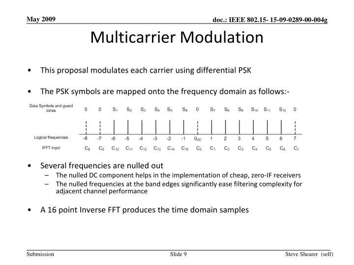 Multicarrier Modulation