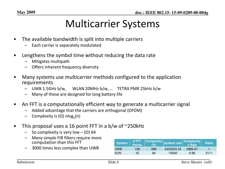 Multicarrier Systems