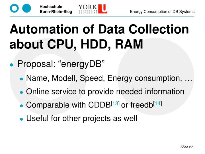 Automation of Data Collection about CPU, HDD, RAM