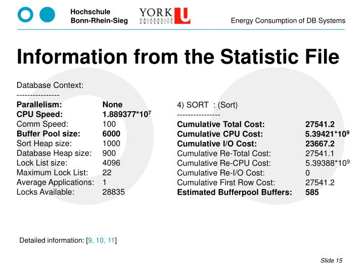 Information from the Statistic File
