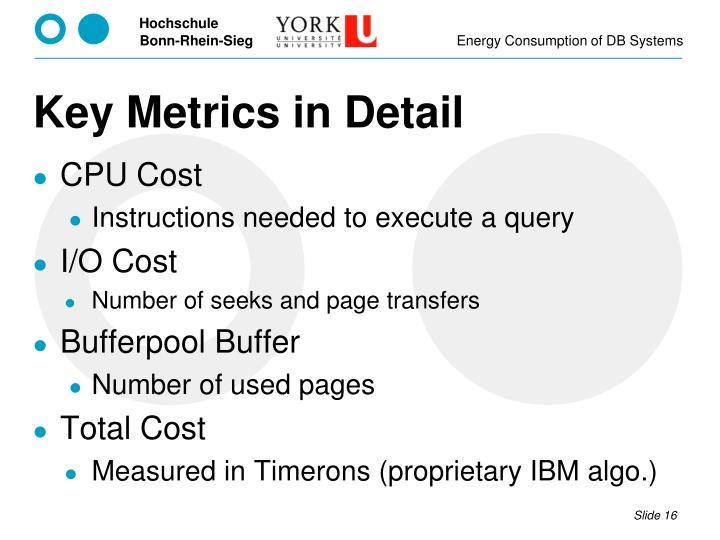 Key Metrics in Detail