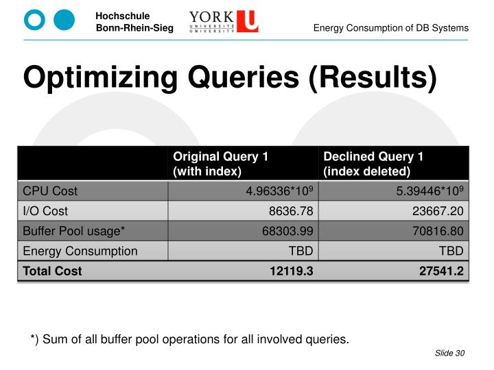 Optimizing Queries (Results)